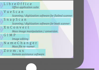 ScanKit Software